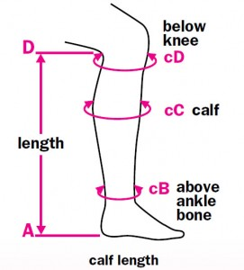 Mediven Below Knee Leg Chart